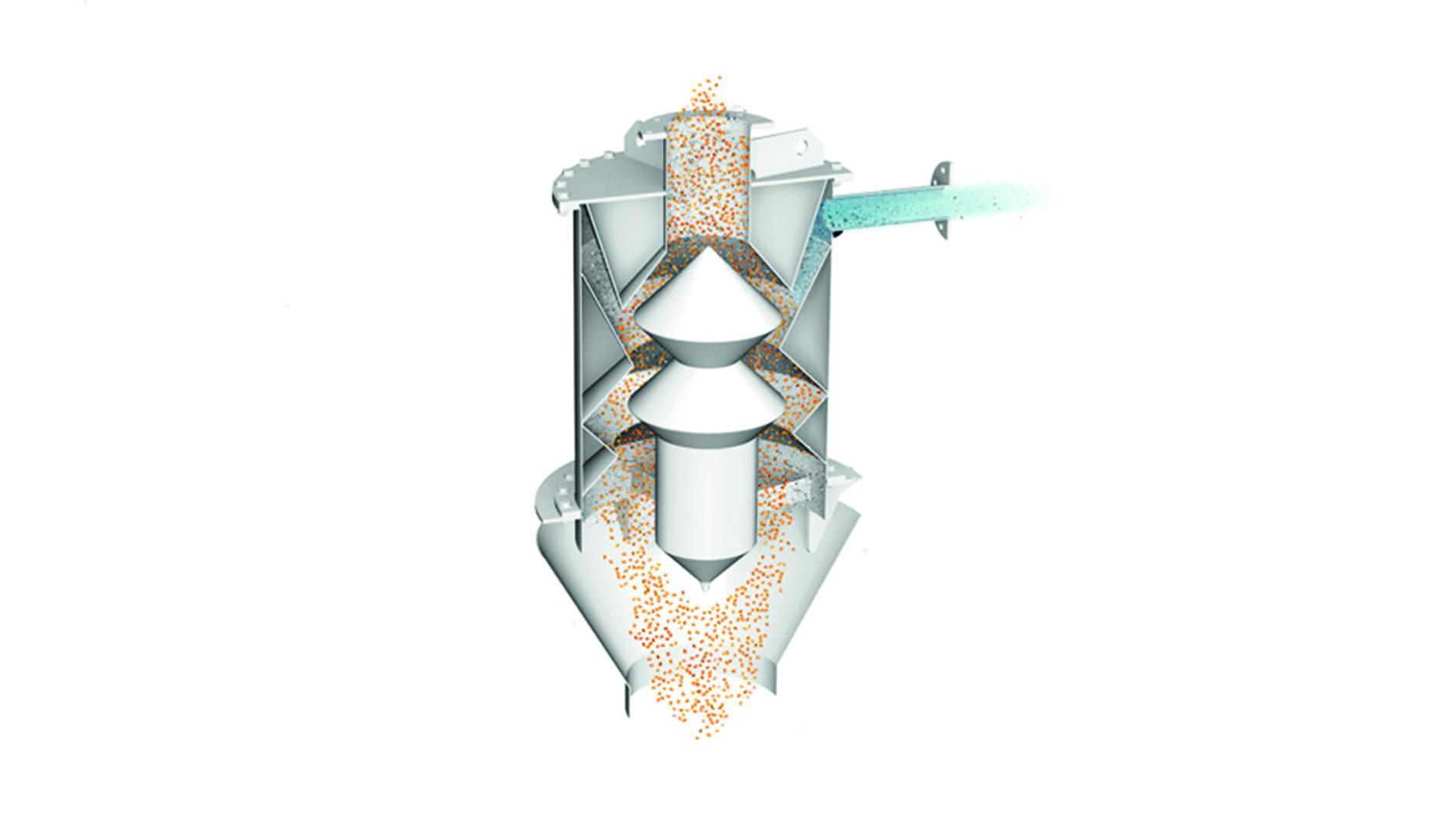 KWS separator