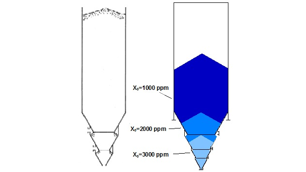 Degassing systems